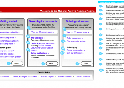 UX and IA for The National Archive